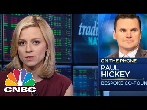 Bespoke's Hickey On What Bitcoin's Volatility Tells Us About The Market | Trading Nation | CNBC