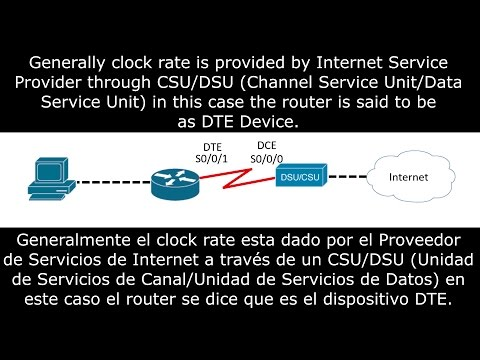 All About Clock Rate - Todo Acerca del Clock Rate