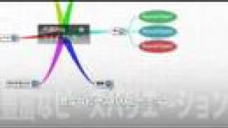 アイデア粘土細工ソフト「マインドピース」 http://mindp.kantetsu.com ...