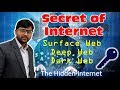 Deep Web & Dark Web Explained | Hidden Internet | Secret of Internet |World Wide Web