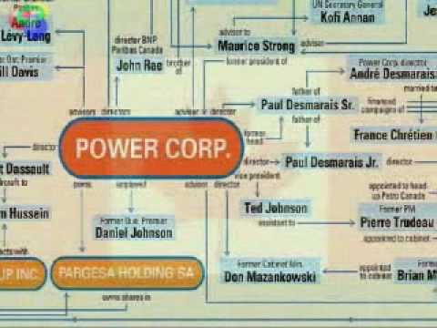 Carlyle  Desmarais power corp