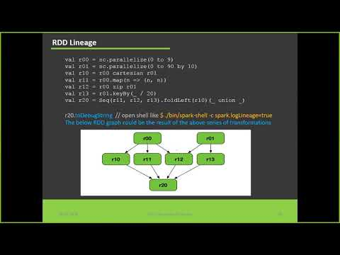 Spark Transformations And Actions, RDD Lineage