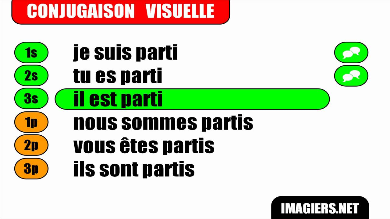 Learn French - Unit 5 - Lesson A - Le passé composé - YouTube