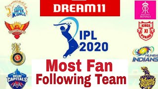 IPL 2020 . IPL Teams with most fan following | Which IPL Team has most number of fans? AP Solutions