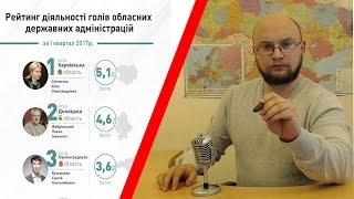 видео Итоги социально-экономического развития регионов в I квартале 2017 г.