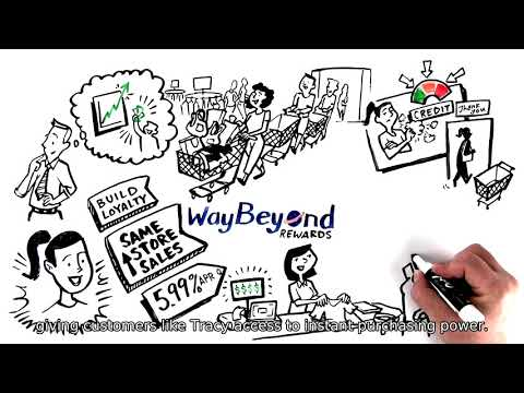 Way Beyond Rewards Retail Partnership