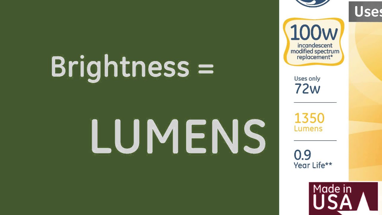 Choosing the Right Light Bulb - Step 2 The Right Brightness | GE Lighting