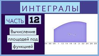 Интегралы №12 Вычисление площадей