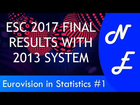 EUROVISION 2017 RESULTS WITH 2013 SYSTEM (Eurovision in Statistics #1)