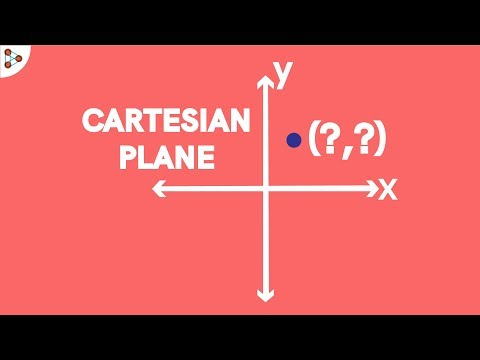 What is the Cartesian Plane?