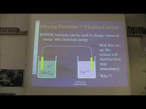 Chapter 17 (Electrochemistry) - Part 1