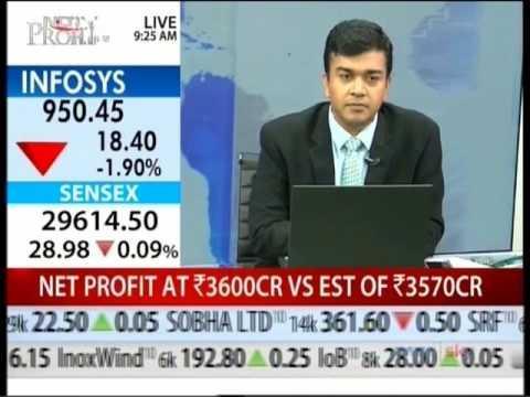 NDTV Profit Opening Fire, 13 April 2017 - Mr. Mayuresh Joshi, Angel Broking