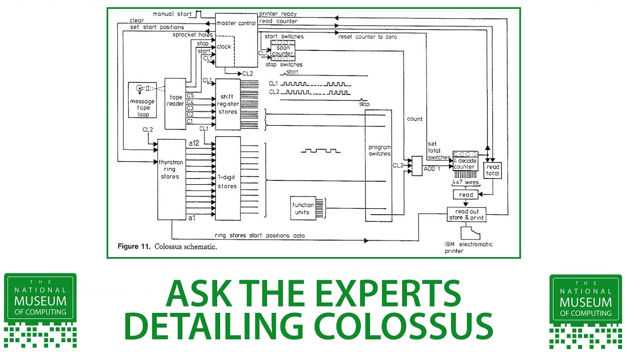 Download Ask The Experts   Detailing Colossus