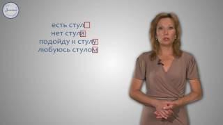 Русский язык 2 класс. Основа слова и его окончание
