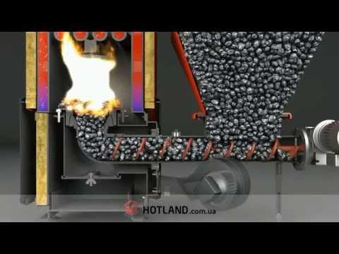 видео: hotland.com.ua -  как работает котел с автоподачей
