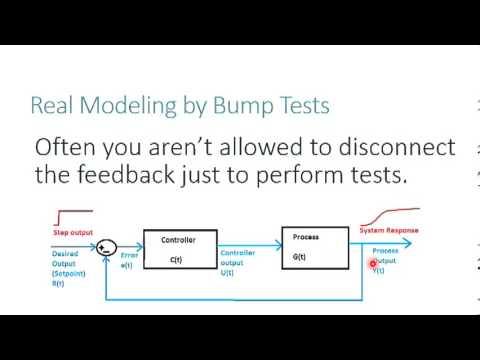 Distributed Control Systems:  Real World Modeling and Tuning Through Bump Testing