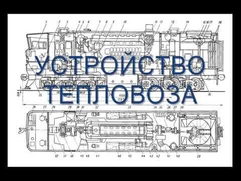 Тепловоз чмэ3 документация сцбист железнодорожный форум.
