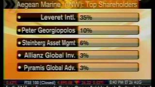 Spotlight - Aegean Marine Petroleum Network - Bloomberg
