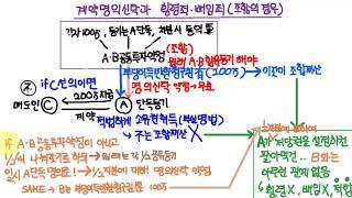 080 계약명의신탁과 횡령죄 배임죄_조합