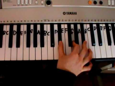 Jar Of Hearts Piano Tutorial Youtube