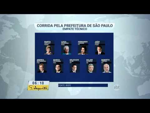 Celso Russomano lidera disputa pela Prefeitura de São Paulo