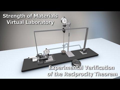 Strength of Materials VirtLab - Experimental Verification of the Reciprocity Theorem
