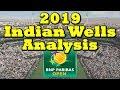 Indian Wells 2019 Recap Analysis BNP Paribas Open Denis Shapovalov Rap Bianca Andreescu Highlights