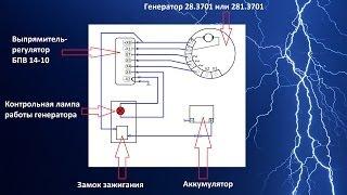 Электрооборудование мотоцикла ИЖ Юпитер 4 Система электроснабжения(, 2014-02-08T03:13:20.000Z)