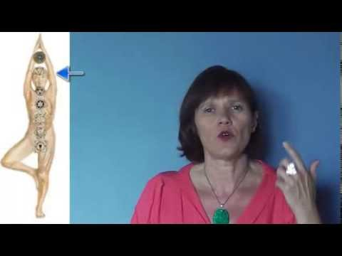 Feed your Chakras, Third Eye Chakra - Wellness TV Ep 48