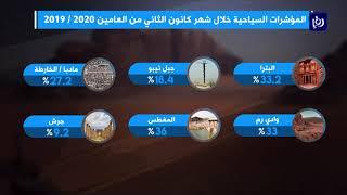 نمو مؤشرات السياحة في المملكة خلال الشهر الأول من العام الحال - (6/2/2020)