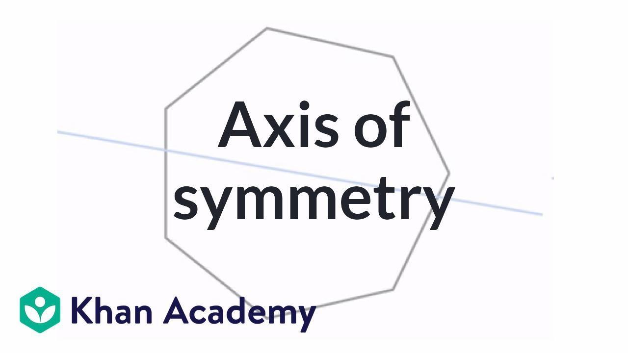 Intro to reflective symmetry (video)   Khan Academy [ 720 x 1280 Pixel ]