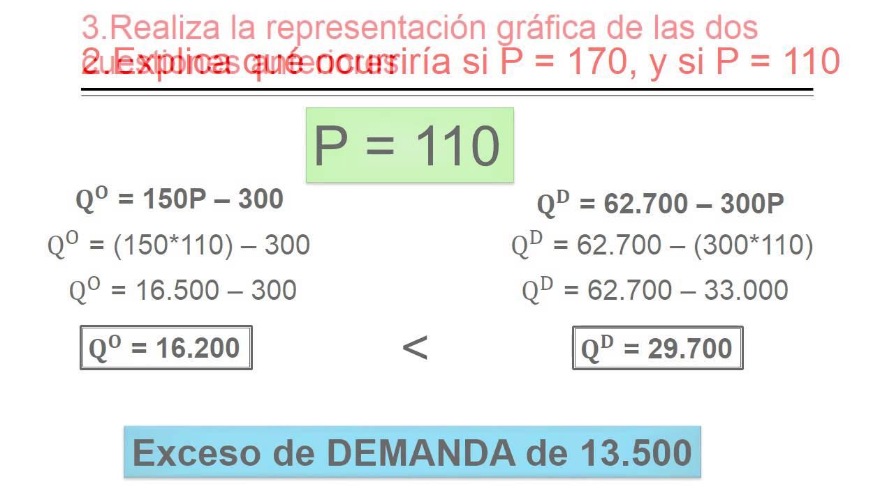 ecuacion de la oferta