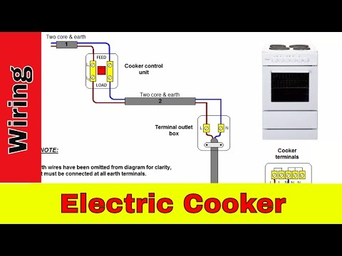 Aboutelectricity wiring diagramselectrical photosmovies how to wire an electric cooker cheapraybanclubmaster Image collections