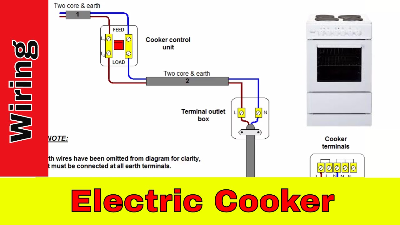 Wiring Diagram Electric Cooker : How to wire an electric cooker the wall