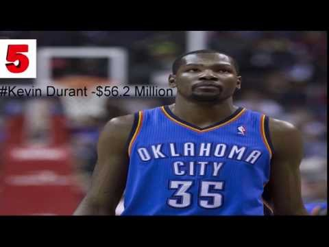 Top 5 Highest  Paid Athletes 2016