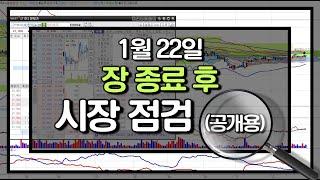 1월 22일 장종료 후 시장점검 - CJ대한통운, 이마…