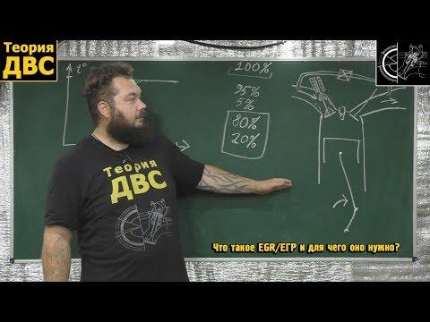 Теория ДВС: Что такое EGR/ЕГР и для чего оно нужно? Система рециркуляции выхлопных газов