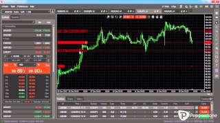 cTrader Forex Chart Trading with Pepperstone