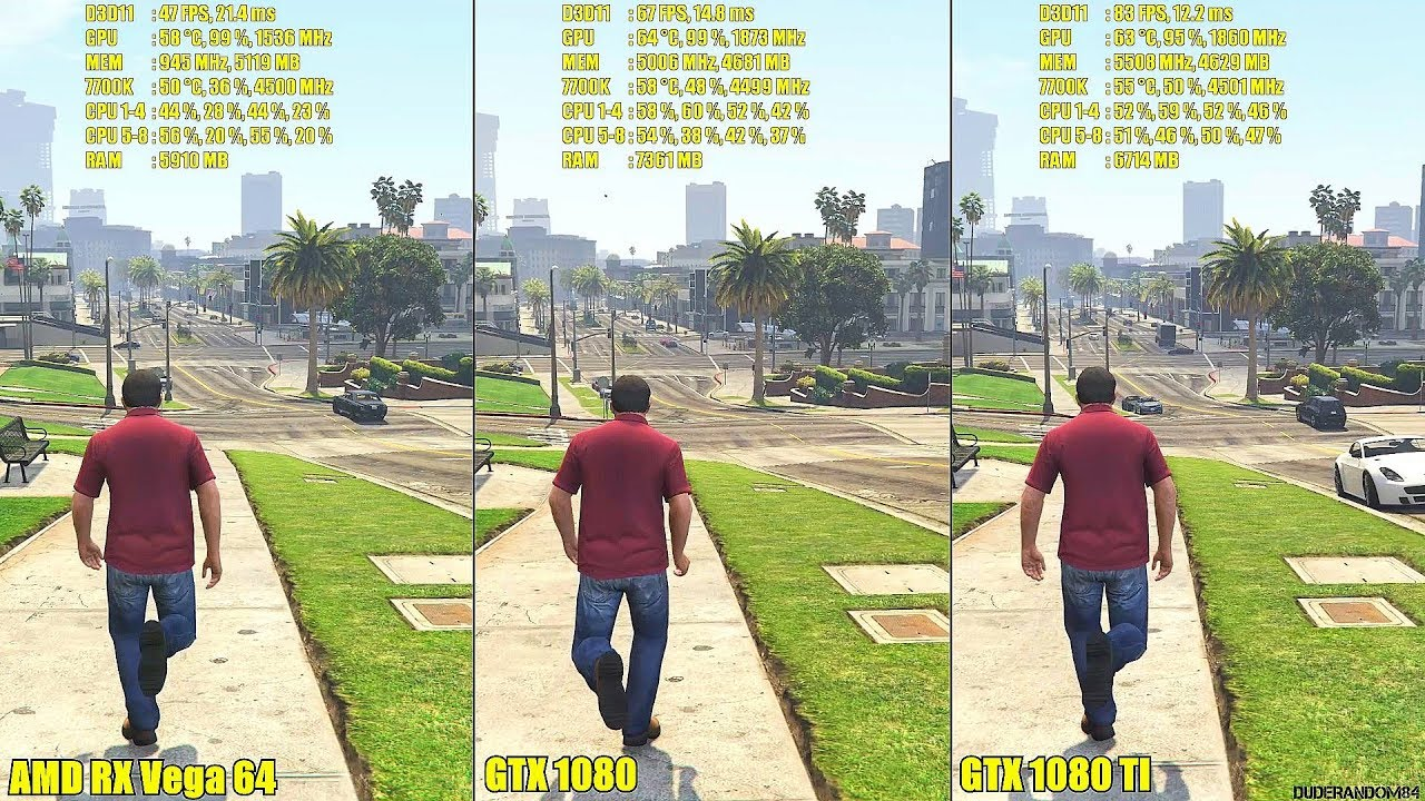 GTA 5 AMD RX Vega 64 Vs GTX 1080 Vs GTX 1080 TI Frame Rate Comparison
