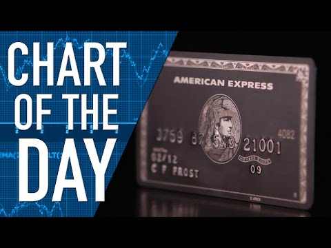 Retailers and American Express Launch Loyalty Rewards Program