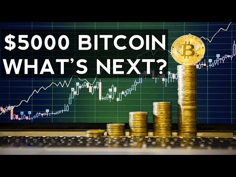 Bitcoin Hits $5000! What's Next for Cryptocurrencies?