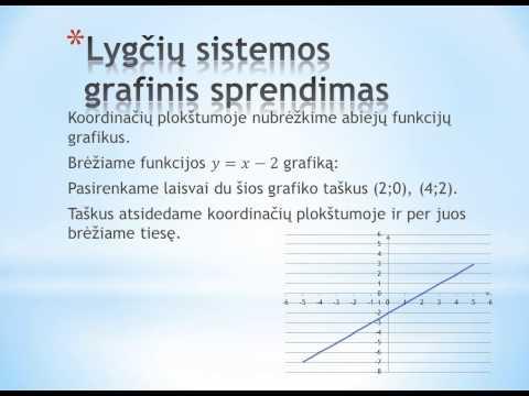 Lygciu sistemos 9 klase