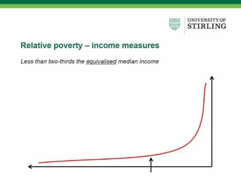 Poverty & Social Exclusion