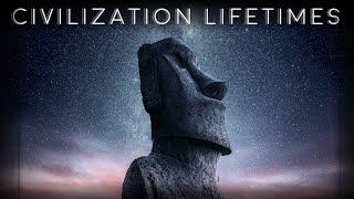 Why We May Be Surrounded by Older Alien Civilizations