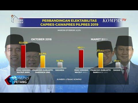 Litbang Kompas: Elektabilitas Jokowi-Ma'ruf Dan Prabowo-Sandi Bersaing Ketat