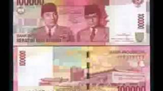 uang indonesia dari dulu hingga sekarang