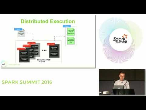 Large Scale Multimedia Data Intelligence And Analysis On Spark