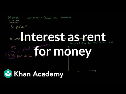 Interest as rent for money | The monetary system | Macroeconomics | Khan Academy