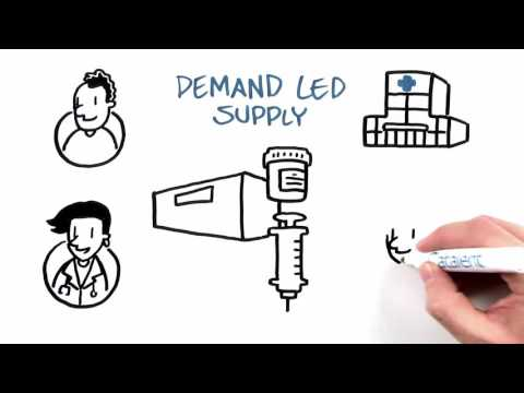 Demand Led Services and Clinical Supply Efficiency | Catalent in 90 Seconds