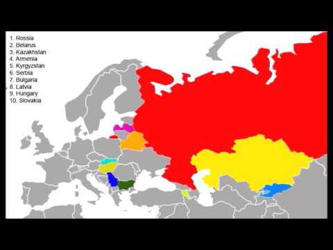 Eurasian Economic Union in future